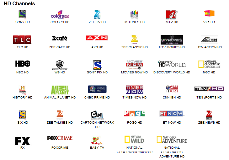 Videocon d2h channel list with numbers